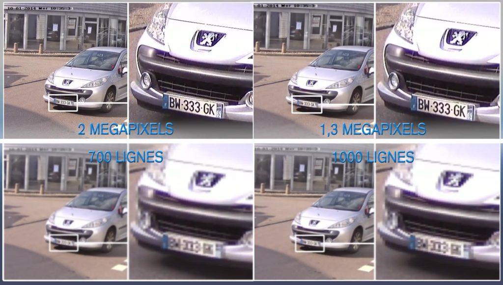 Comparaison des résolutions de caméras de vidéosurveillance